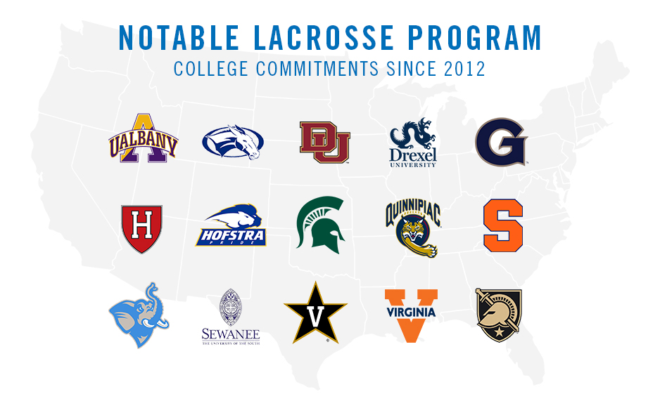 Lacrosse College Matriculation